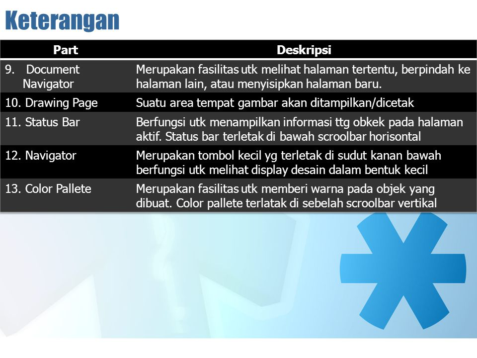 Keterangan Part Deskripsi 9. Document Navigator