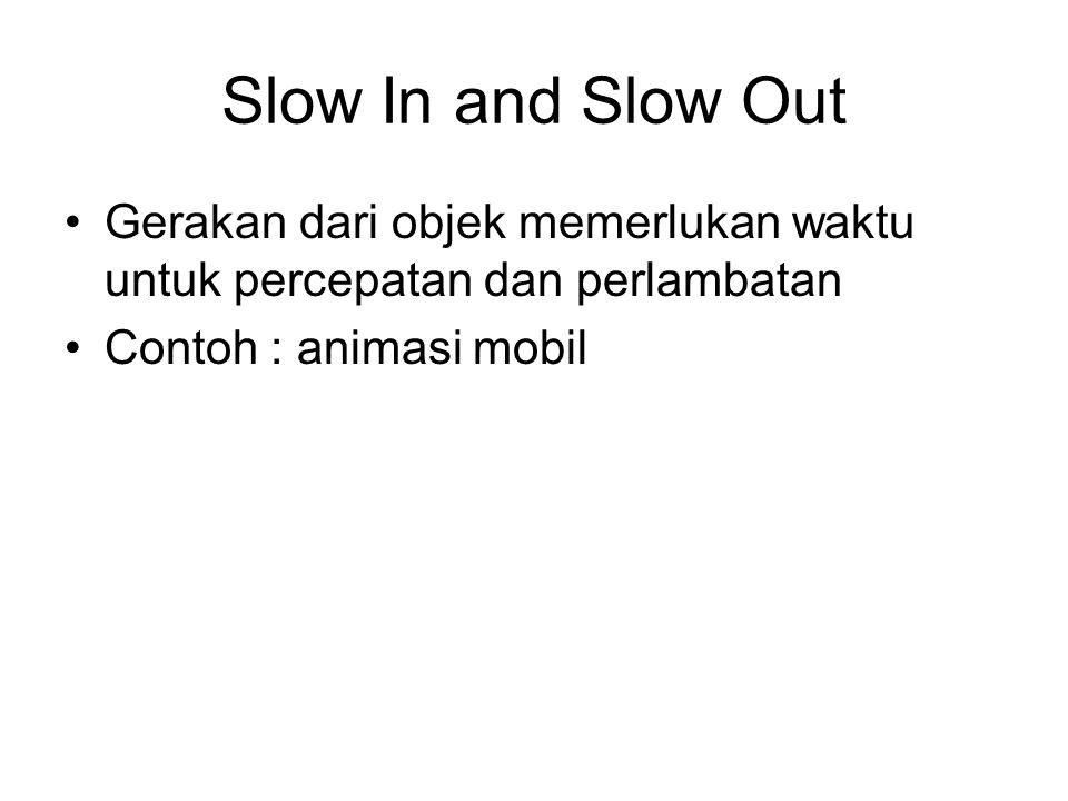 Slow In and Slow Out Gerakan dari objek memerlukan waktu untuk percepatan dan perlambatan.