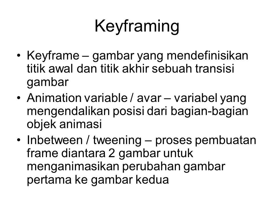 Keyframing Keyframe – gambar yang mendefinisikan titik awal dan titik akhir sebuah transisi gambar.