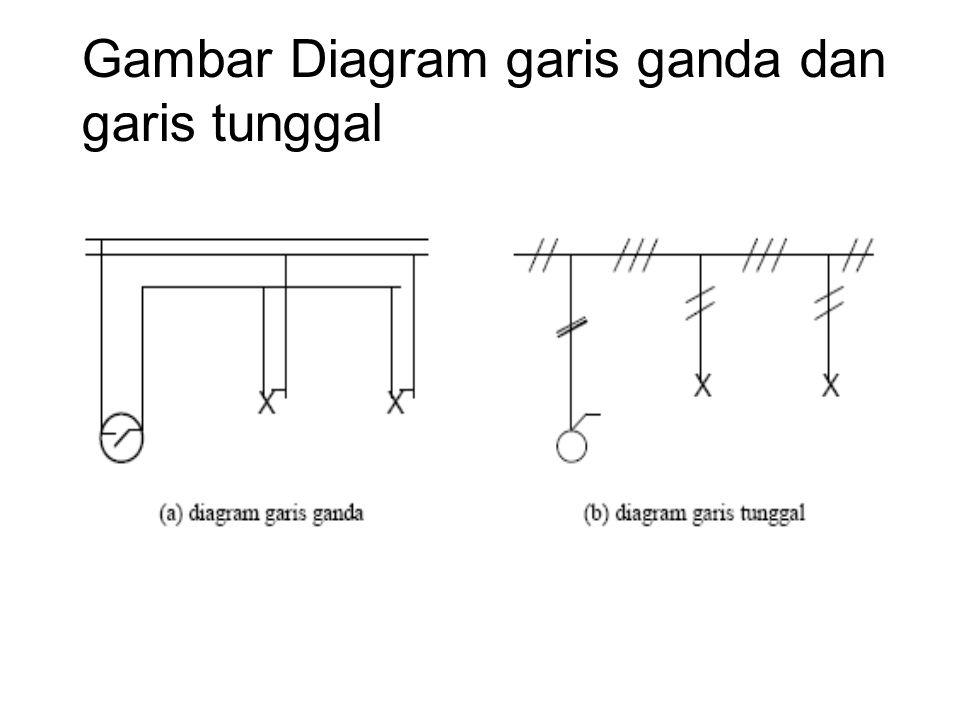 Gambar Diagram garis ganda dan garis tunggal