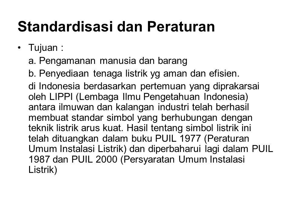 Standardisasi dan Peraturan