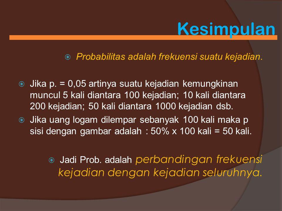 Kesimpulan Probabilitas adalah frekuensi suatu kejadian.