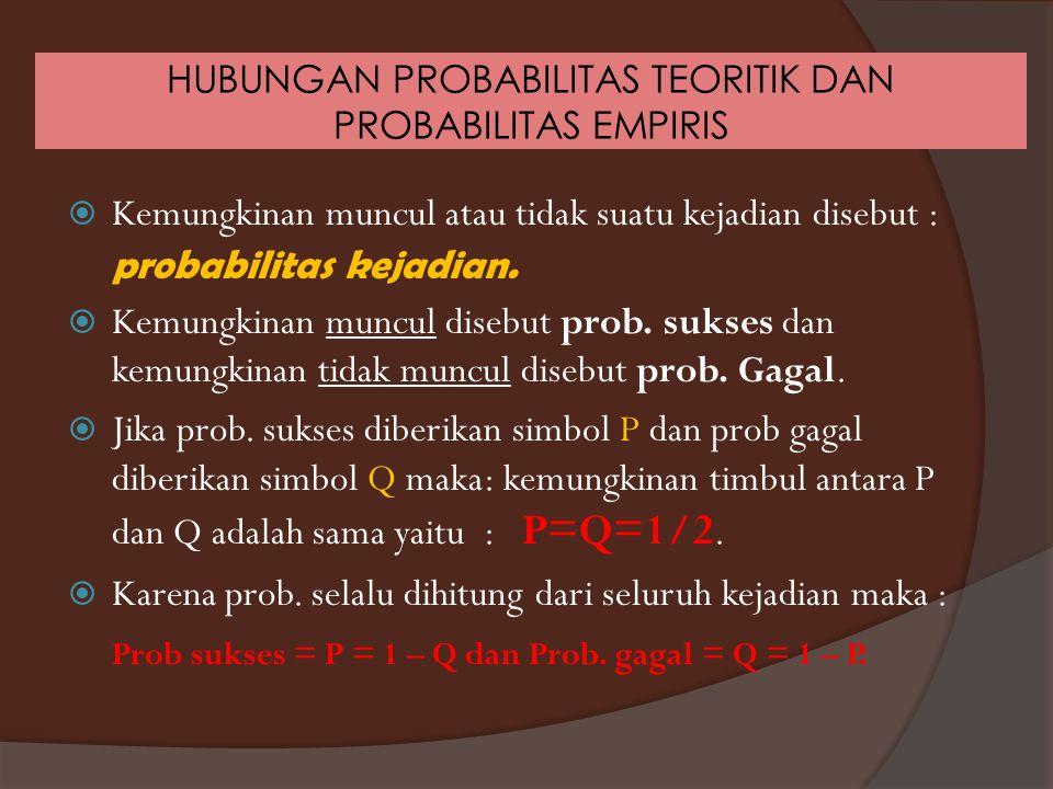 HUBUNGAN PROBABILITAS TEORITIK DAN PROBABILITAS EMPIRIS