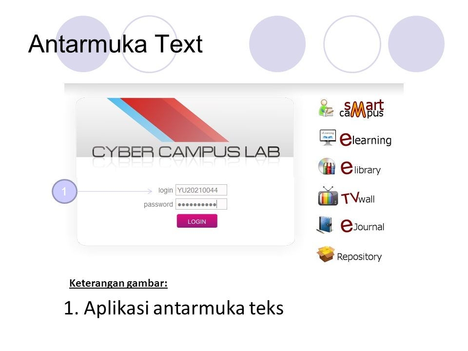 Antarmuka Text 1 Keterangan gambar: 1. Aplikasi antarmuka teks