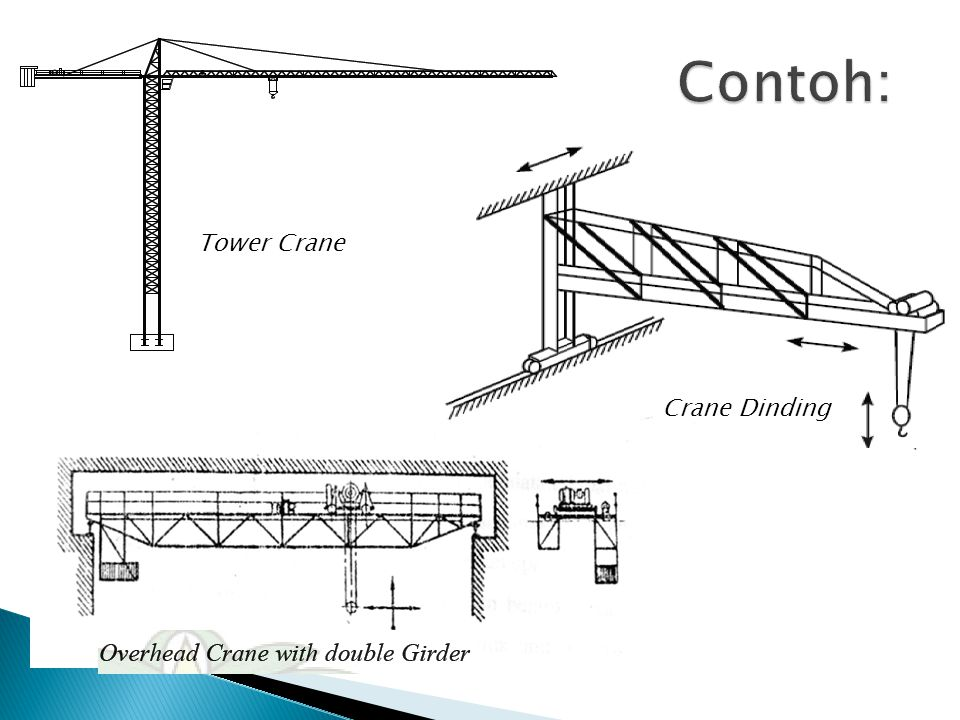 Contoh: Tower Crane Crane Dinding