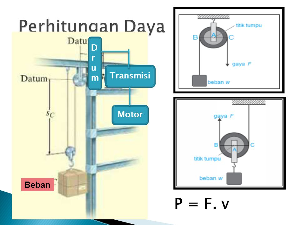Perhitungan Daya Drum Transmisi Motor Beban P = F. v