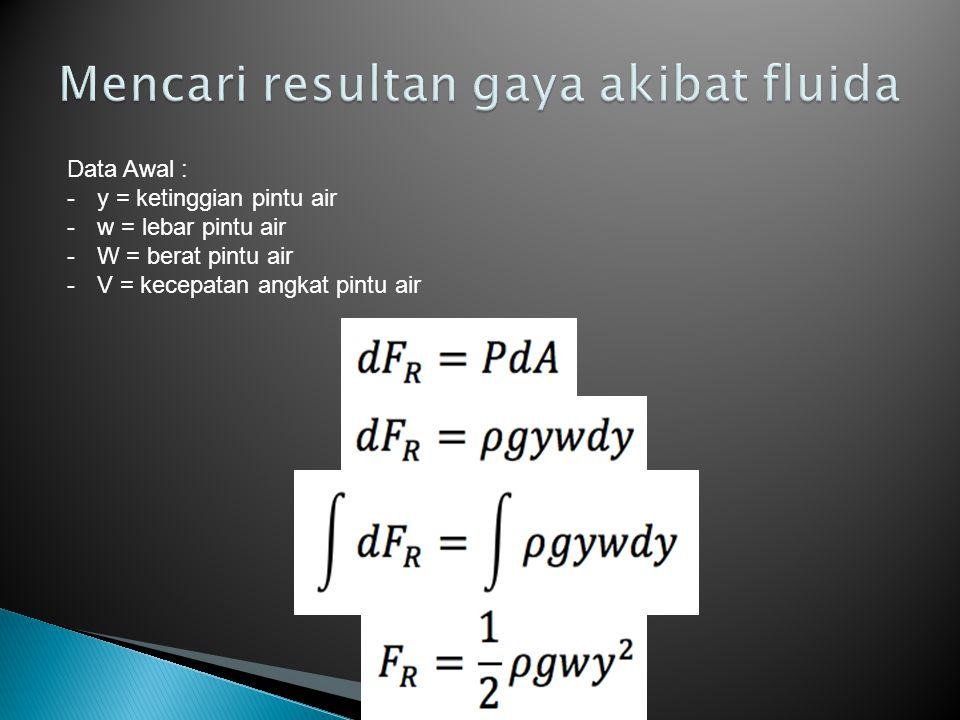 Mencari resultan gaya akibat fluida