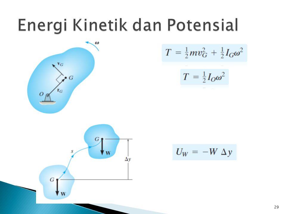 Energi Kinetik dan Potensial