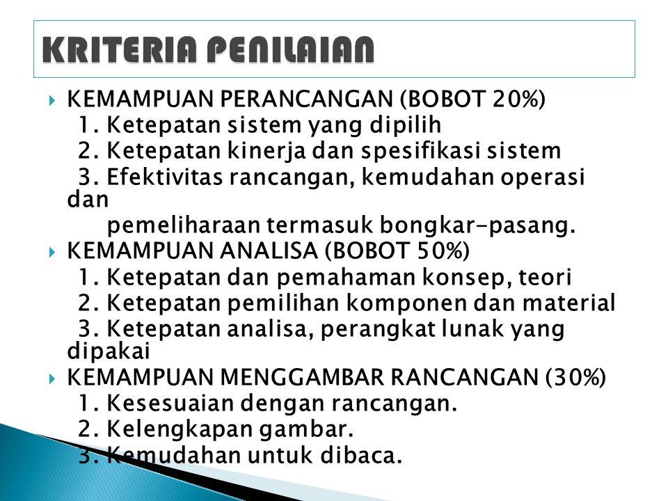 KRITERIA PENILAIAN KEMAMPUAN PERANCANGAN (BOBOT 20%)