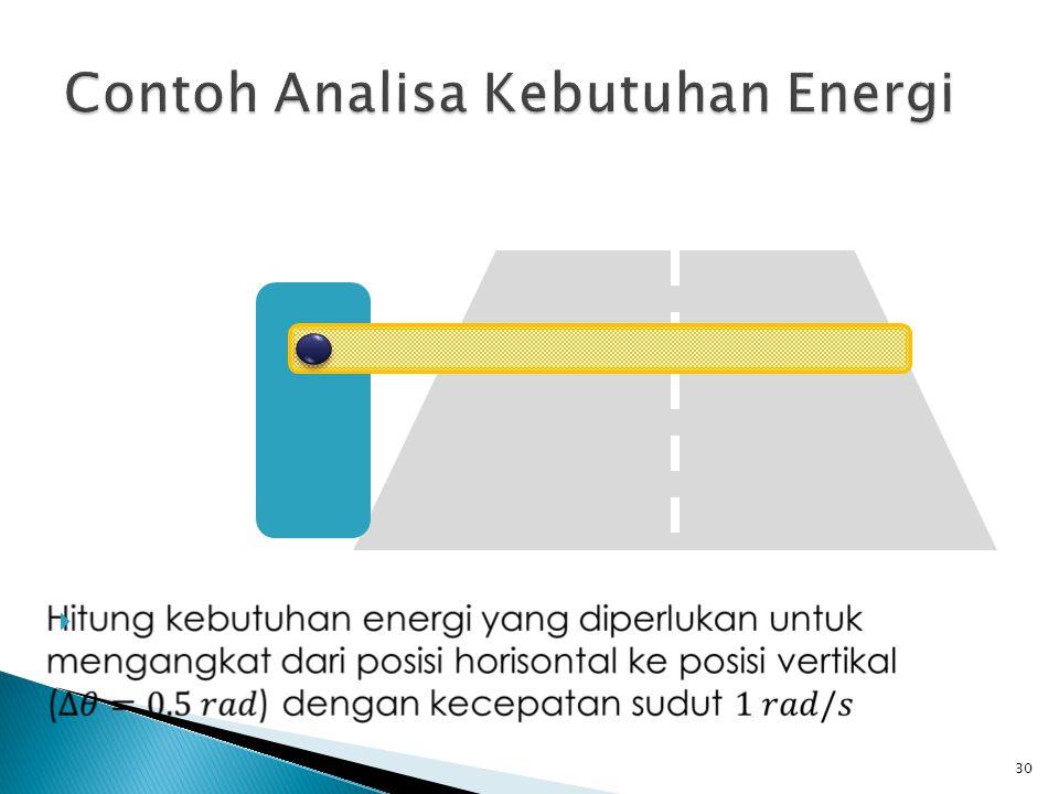 Contoh Analisa Kebutuhan Energi