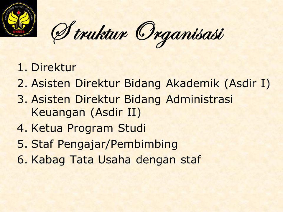 S truktur Organisasi 1. Direktur