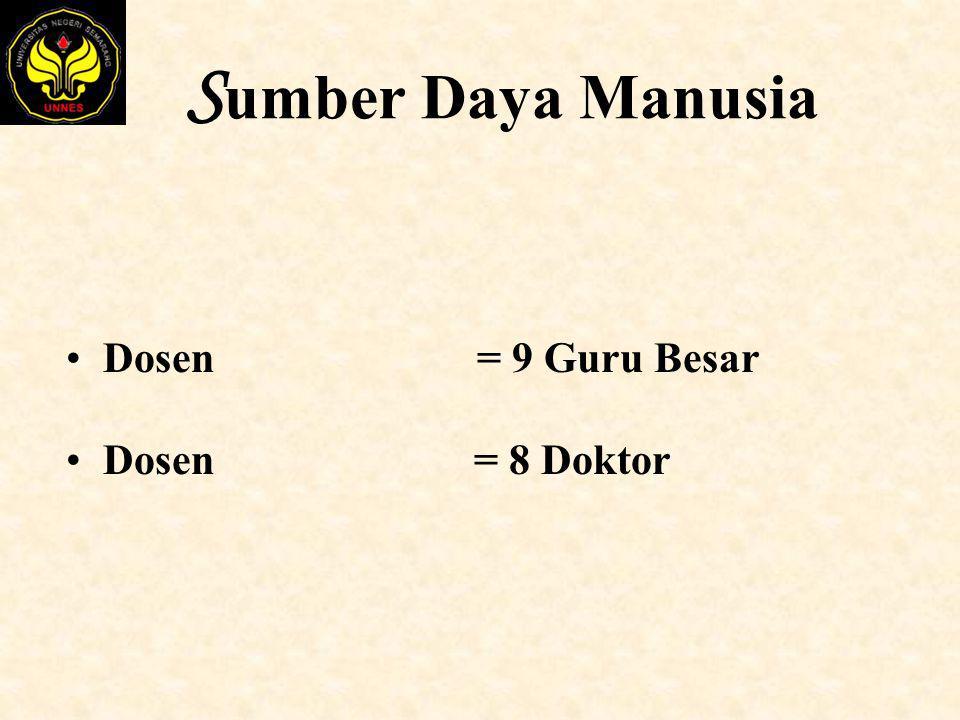 Sumber Daya Manusia Dosen = 9 Guru Besar Dosen = 8 Doktor