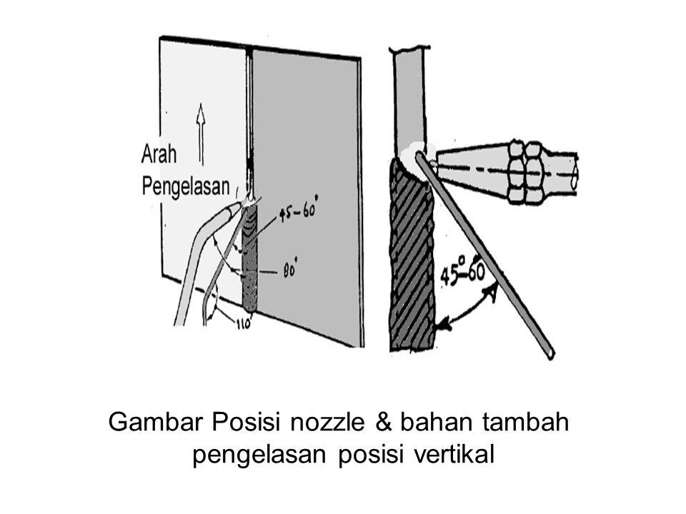 Gambar Posisi nozzle & bahan tambah pengelasan posisi vertikal