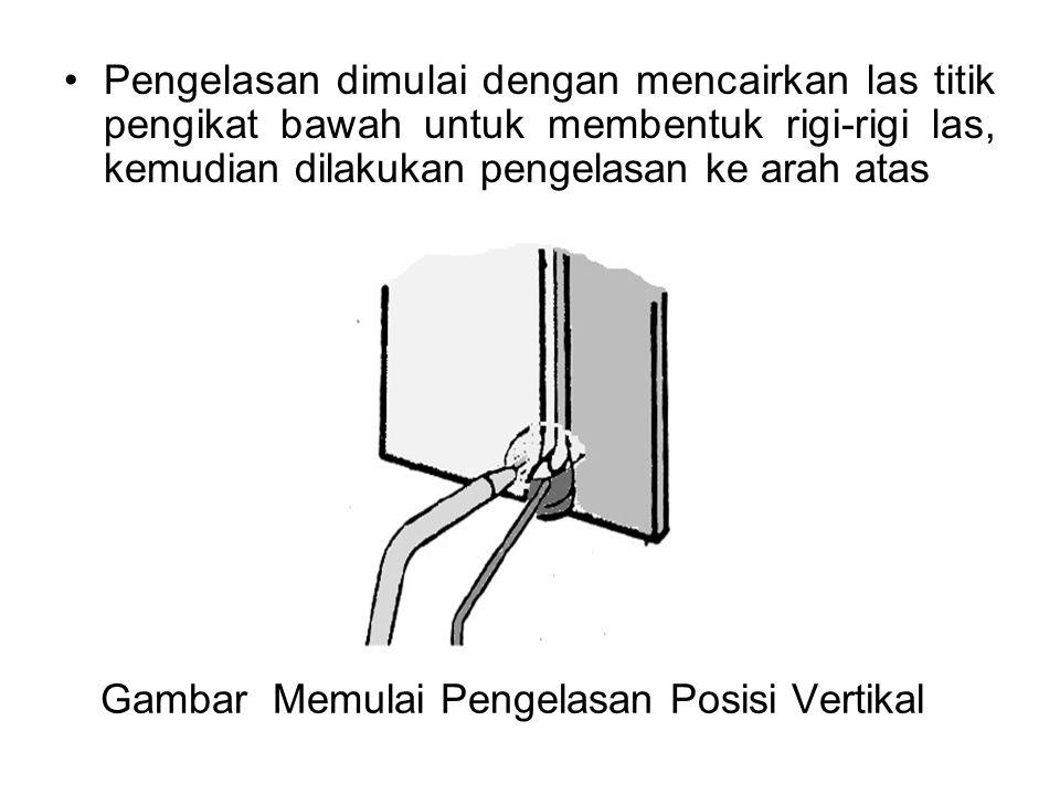 Gambar Memulai Pengelasan Posisi Vertikal