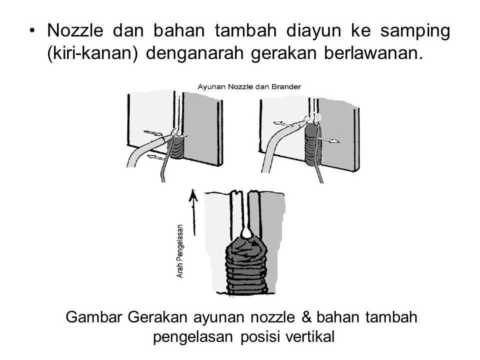 Gambar Gerakan ayunan nozzle & bahan tambah pengelasan posisi vertikal