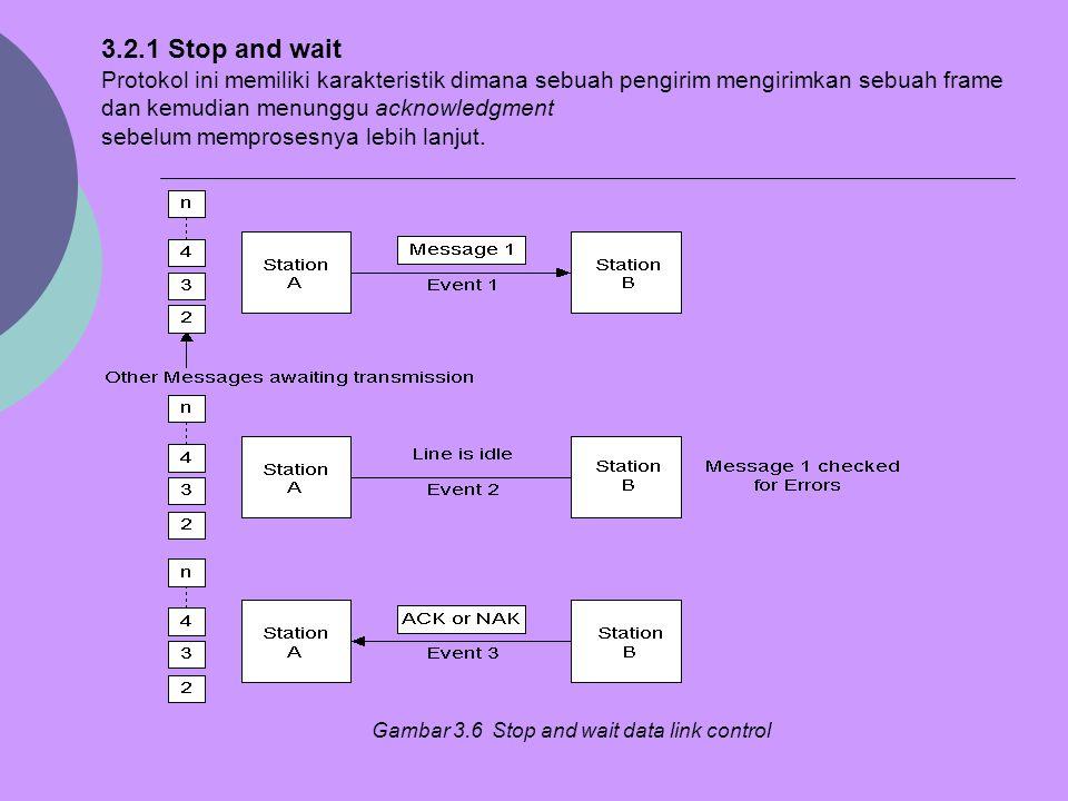 3.2.1 Stop and wait Protokol ini memiliki karakteristik dimana sebuah pengirim mengirimkan sebuah frame.