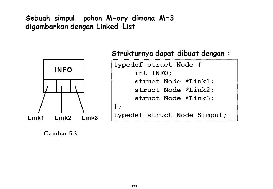 Sebuah simpul pohon M-ary dimana M=3 digambarkan dengan Linked-List