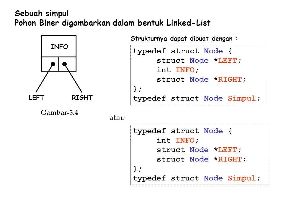 Pohon Biner digambarkan dalam bentuk Linked-List