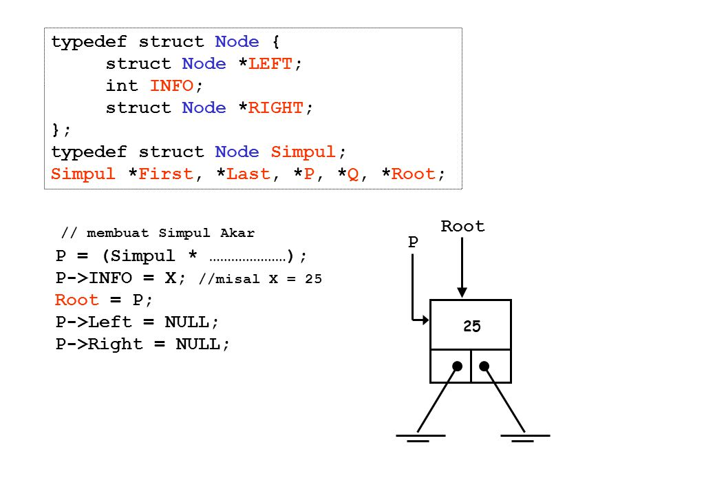 typedef struct Node Simpul; Simpul *First, *Last, *P, *Q, *Root;