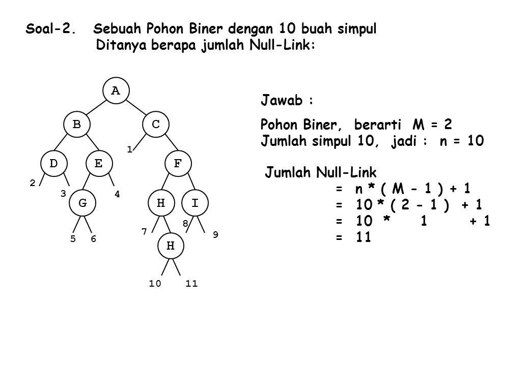 Soal-2. Sebuah Pohon Biner dengan 10 buah simpul