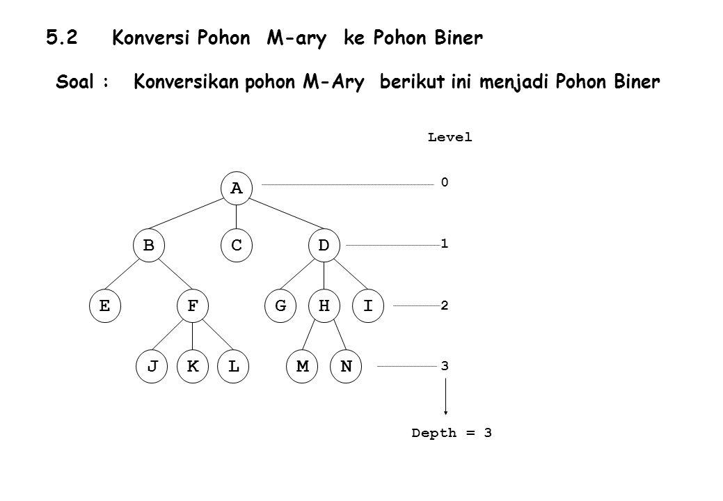 5.2 Konversi Pohon M-ary ke Pohon Biner