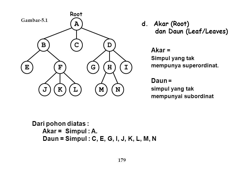 A C B D E F I H G N M J K L d. Akar (Root) dan Daun (Leaf/Leaves)