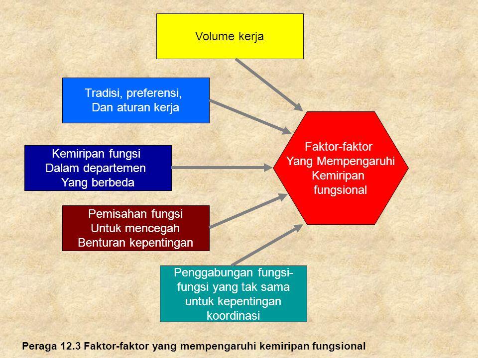 Penggabungan fungsi-fungsi yang tak sama untuk kepentingan koordinasi
