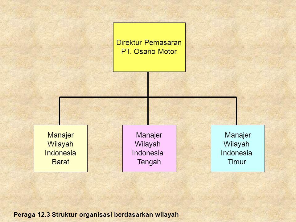 Direktur Pemasaran PT. Osario Motor Manajer Wilayah Indonesia Barat