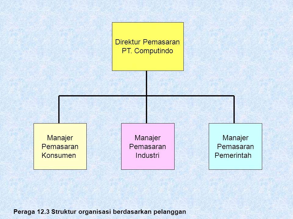 Direktur Pemasaran PT. Computindo Manajer Pemasaran Konsumen Pemasaran