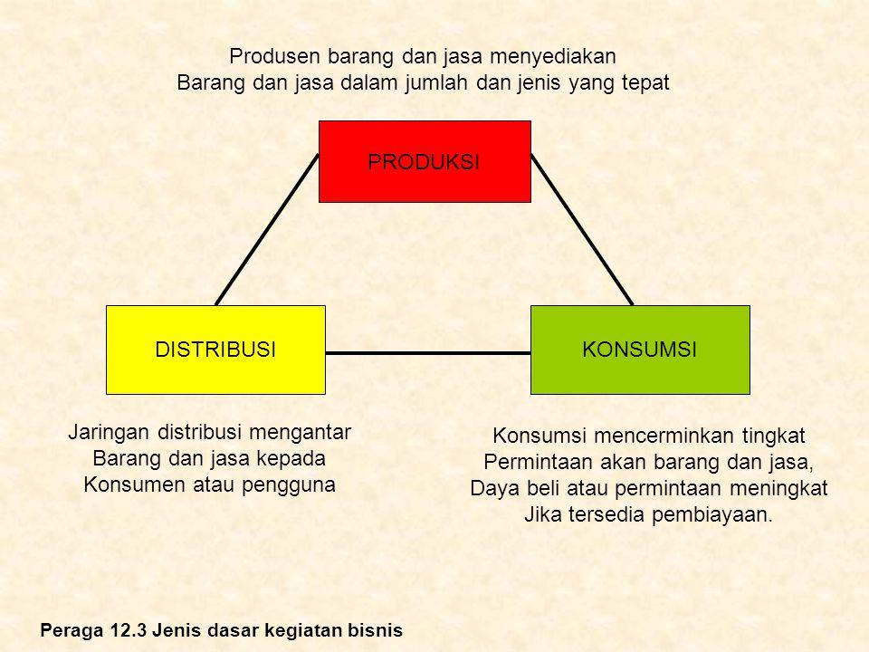 Produsen barang dan jasa menyediakan
