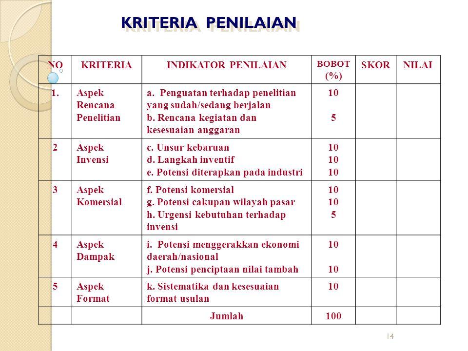 KRITERIA PENILAIAN NO KRITERIA INDIKATOR PENILAIAN (%) SKOR NILAI 1.