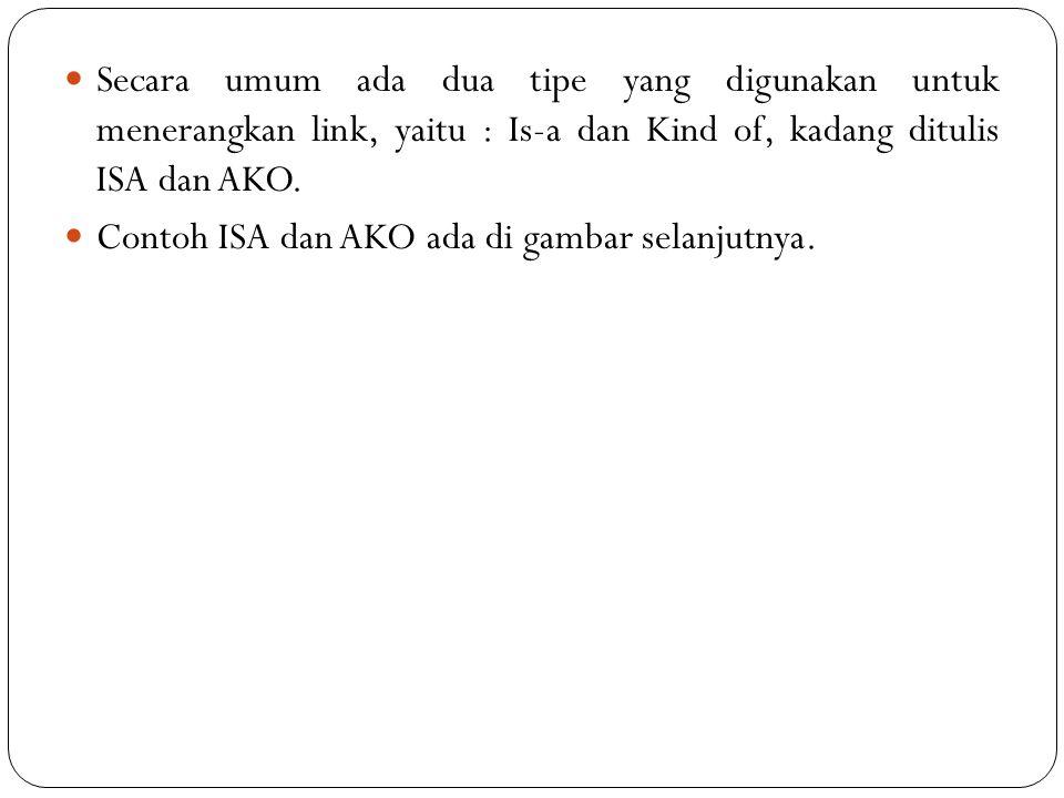 Secara umum ada dua tipe yang digunakan untuk menerangkan link, yaitu : Is-a dan Kind of, kadang ditulis ISA dan AKO.