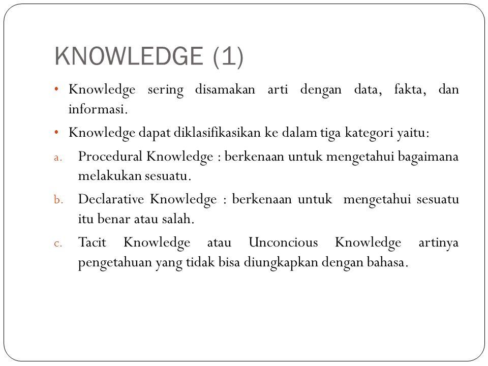 KNOWLEDGE (1) Knowledge sering disamakan arti dengan data, fakta, dan informasi. Knowledge dapat diklasifikasikan ke dalam tiga kategori yaitu: