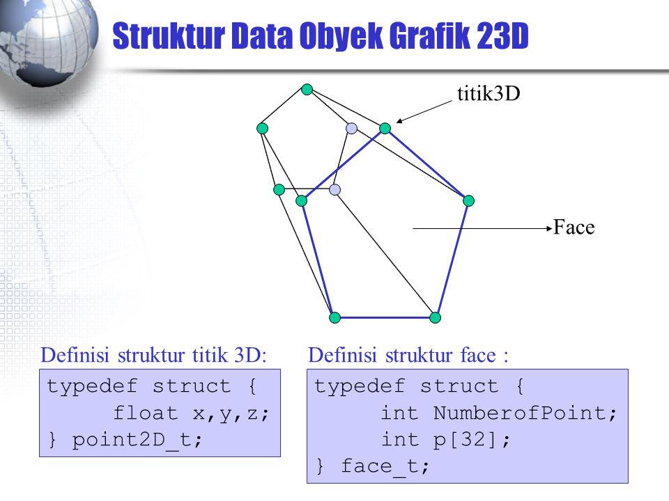 Struktur Data Obyek Grafik 23D