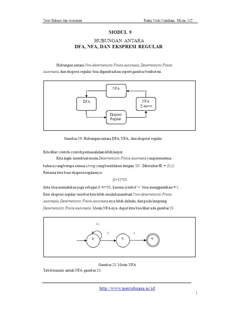 MODUL 9 -move Gambar 20. Mesin NFA HUBUNGAN ANTARA