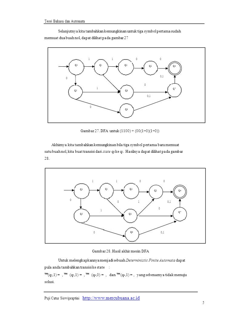 Gambar 27. DFA untuk (1100) + (00(1+0)(1+0))
