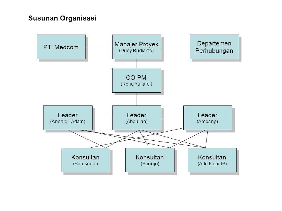 Susunan Organisasi PT. Medcom Manajer Proyek Departemen Perhubungan
