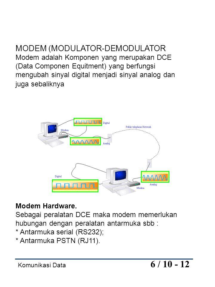 MODEM (MODULATOR-DEMODULATOR