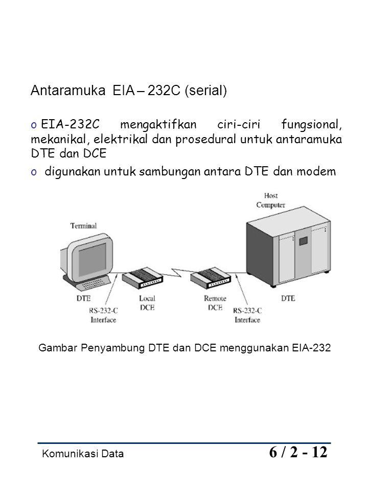Antaramuka EIA – 232C (serial)