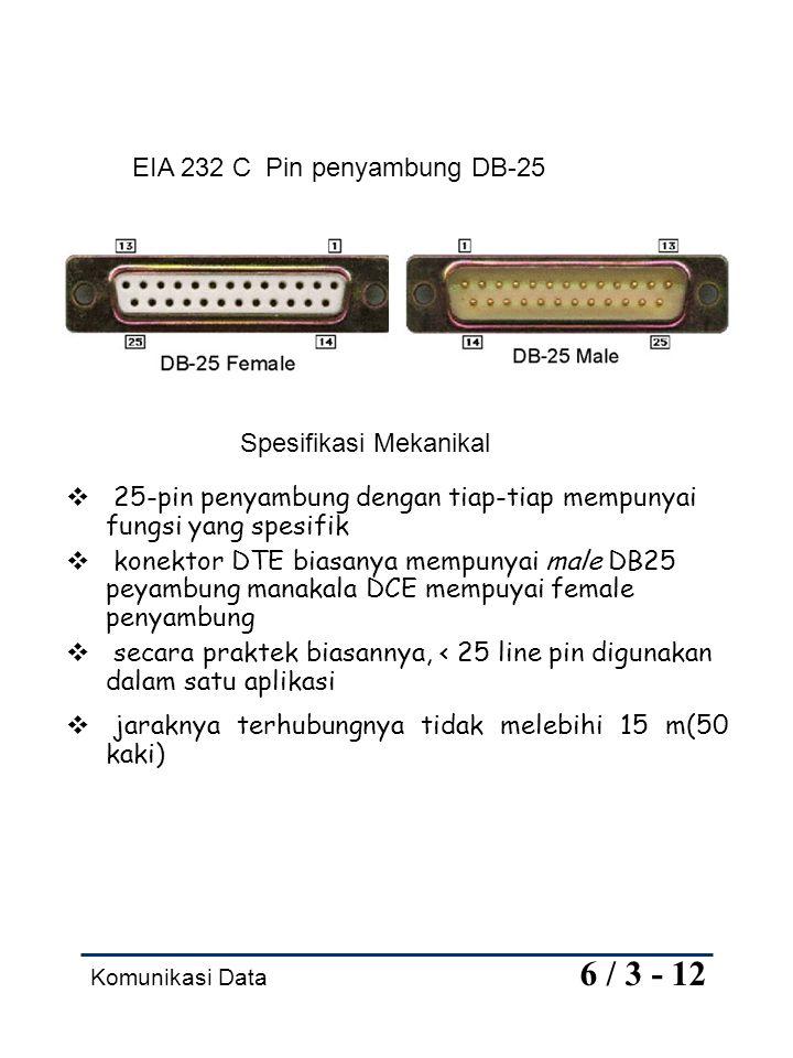 EIA 232 C Pin penyambung DB-25