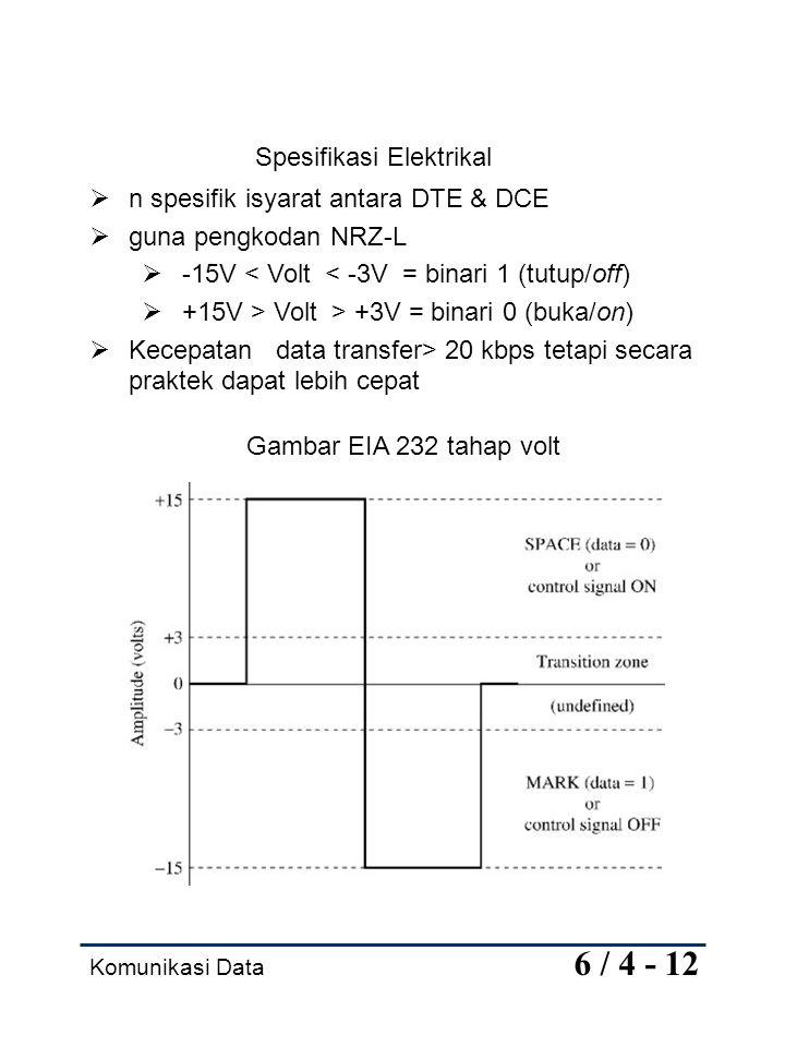 Spesifikasi Elektrikal