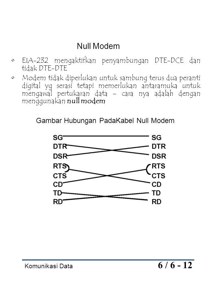 Null Modem EIA-232 mengaktifkan penyambungan DTE-DCE dan tidak DTE-DTE