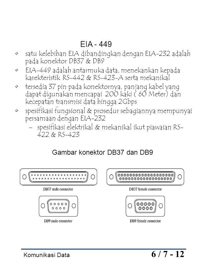 EIA - 449 satu kelebihan EIA dibandingkan dengan EIA-232 adalah pada konektor DB37 & DB9.