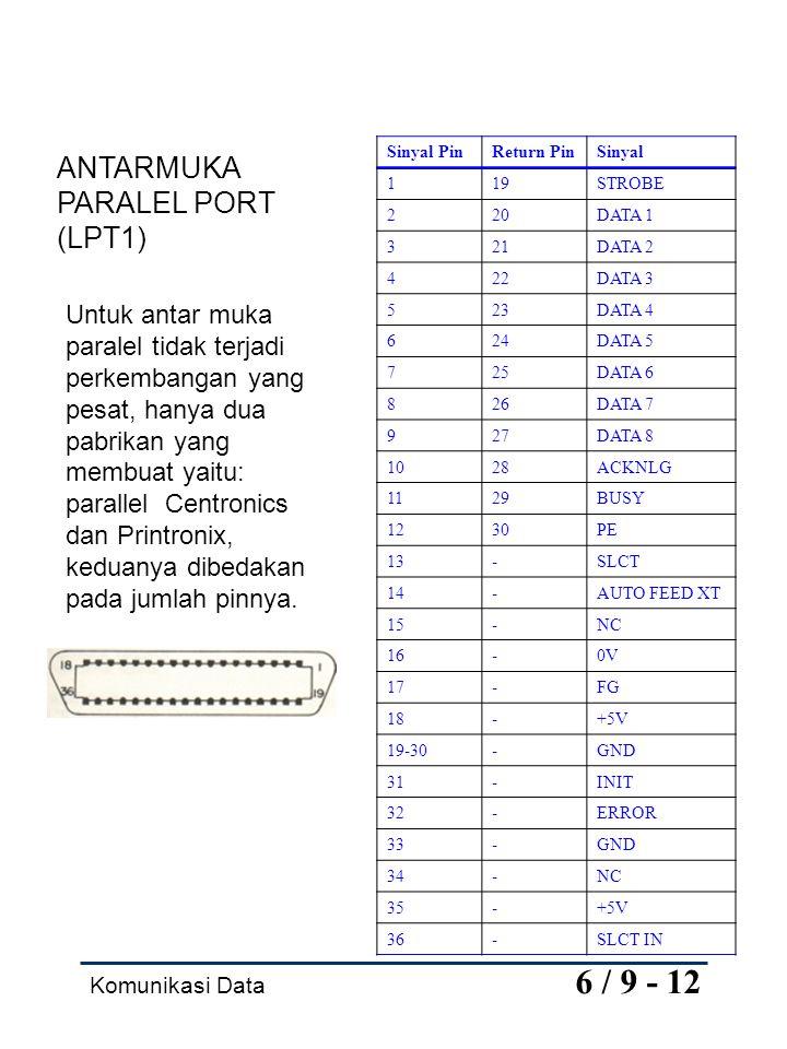 ANTARMUKA PARALEL PORT (LPT1)