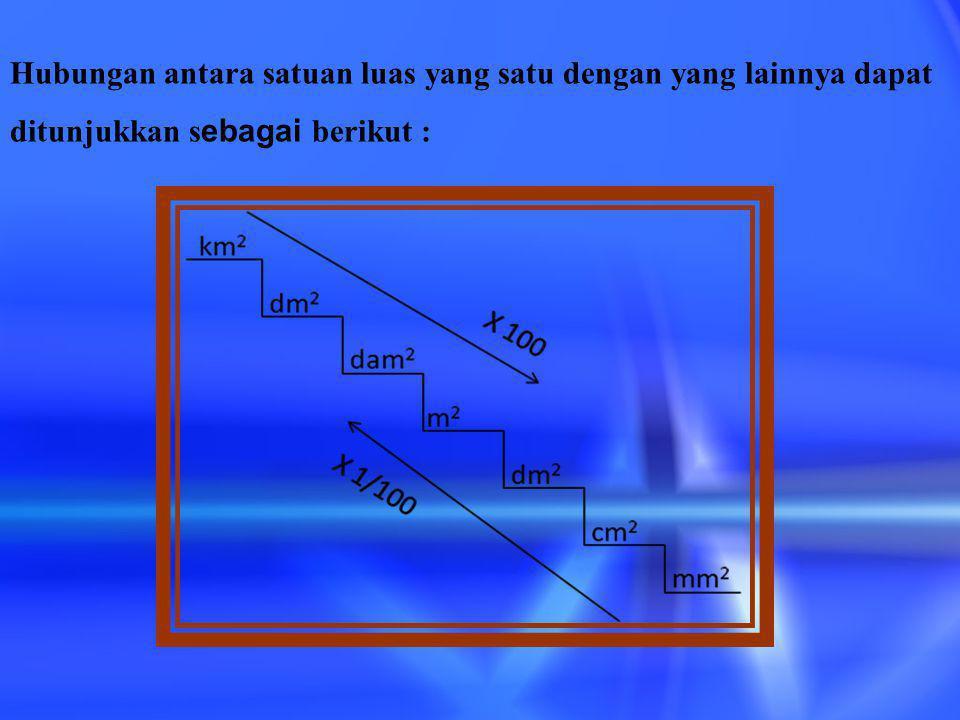 Hubungan antara satuan luas yang satu dengan yang lainnya dapat ditunjukkan sebagai berikut :
