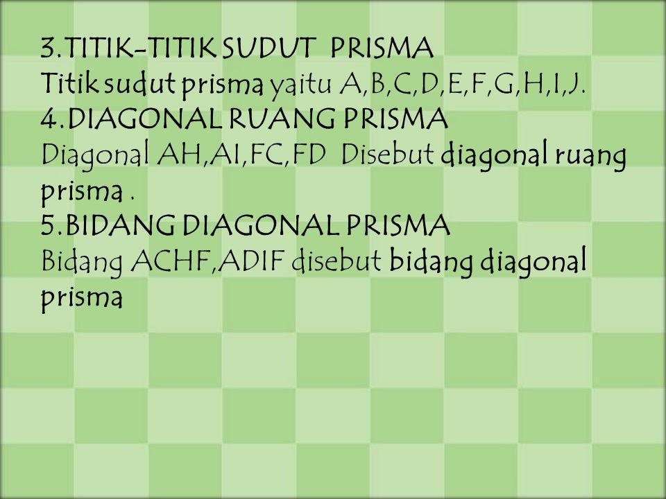 3.TITIK-TITIK SUDUT PRISMA
