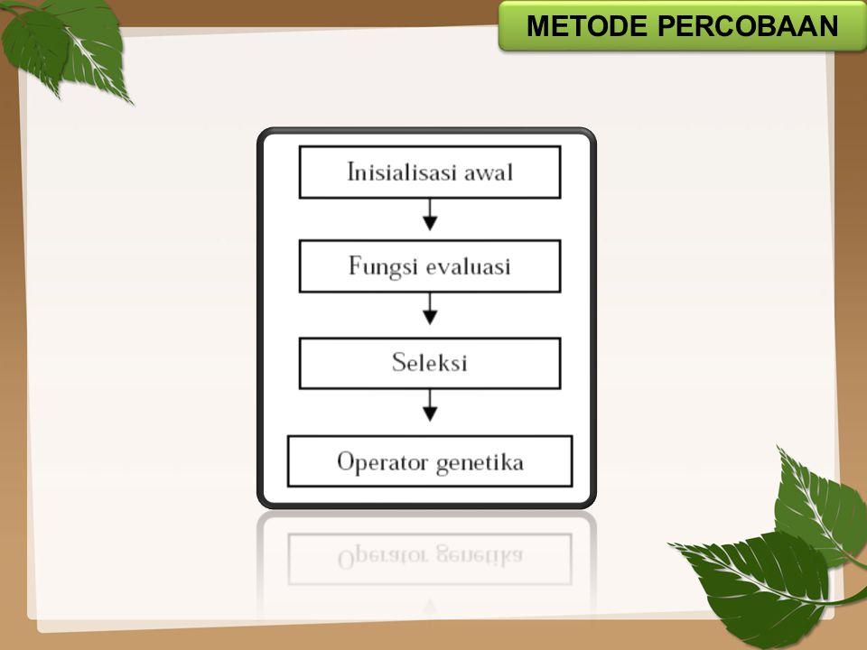 METODE PERCOBAAN