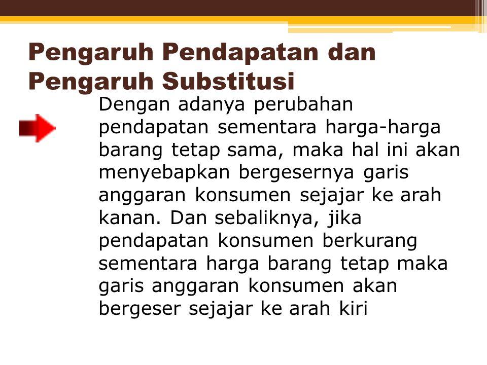 Pengaruh Pendapatan dan Pengaruh Substitusi