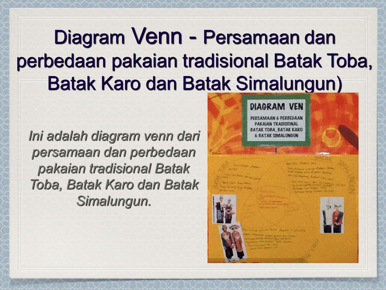 Diagram Venn - Persamaan dan perbedaan pakaian tradisional Batak Toba, Batak Karo dan Batak Simalungun)