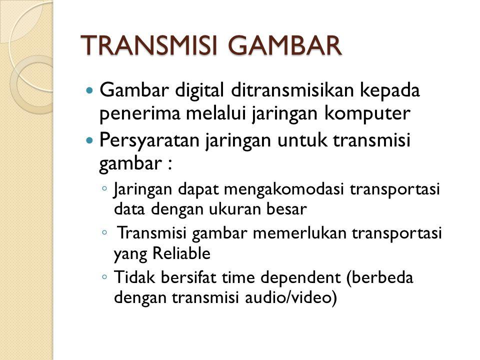 TRANSMISI GAMBAR Gambar digital ditransmisikan kepada penerima melalui jaringan komputer. Persyaratan jaringan untuk transmisi gambar :